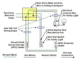 grounf faults wiring diagram for bathroom grounf wiring diagrams