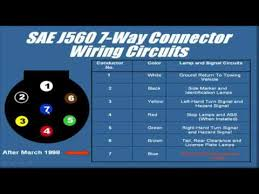 7 pin abs socket wiring diagram the best wiring diagram 2017