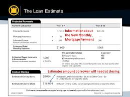Estimating A Mortgage Payment by Five Things To Five Things You Need To Before August