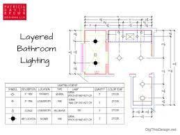 19 master bathroom designs floor plans ohope three plus