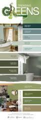 die besten 25 camo wohnzimmer ideen auf pinterest camo