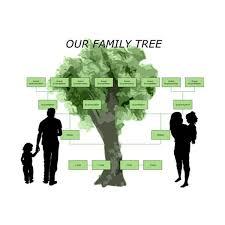 family tree presentation ideas our everyday