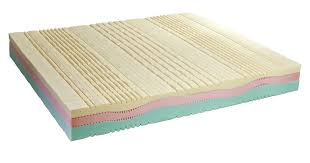 materasso in waterlily materasso materassi in memory foam materasso v heavenly mattress