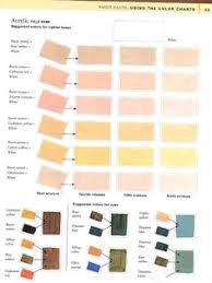 watercolour cheat sheet discoveries in mixing skin tones i try