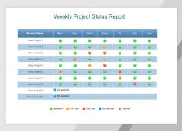 weekly project status report template powerpoint weekly status