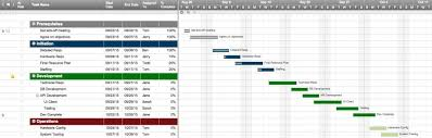 construction excel templates free free project management templates excel 2007 and construction