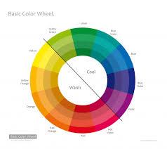 the color wheel mint creatives design co