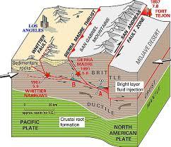 shallow earthquakes deeper tremors along southern san andreas