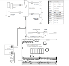 how to read hvac wiring diagrams hvac wiring diagrams 101