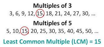 least common multiples u2014 multiplication lessons u2014 cool math