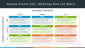 Mckinsey Template Download A Mckinsey 7s Framework Template By Ex Mckinsey Ppt