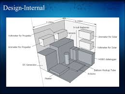corey barton floor plans team r3d3 conceptual design review henk wolda kate kennedy greg