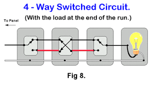 electrical can i replace 3 way switches with 4 way switches
