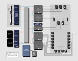 movie theatre floor plan multi use theater systems hiqnet audio architect