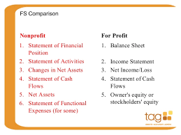 Income Statement For Non Profit Organization Template by Basics Of Nonprofit Accounting