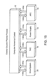 centralized floor plan patent us6900408 centralized control architecture for a plasma