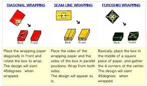 japanese wrapping method japanese gift wrapping gift wrapping instructions japanese gift