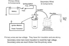 ignition coil distributor wiring diagram 4k wallpapers