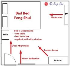 Fengshui Bedroom Layout Best Feng Shui Bedroom Layouts Awesome Feng Shui Bedroom Layout