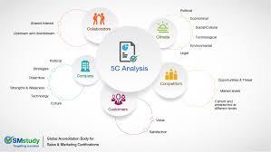 5c analysis 02 jpg