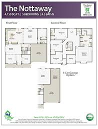 home plans u2014 fortress builders