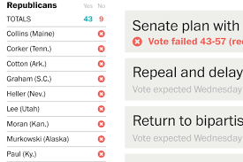 how key senators changed their positions to bring down obamacare
