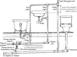 How To Connect Bathtub Drain Pipe Best 25 Bathroom Plumbing Ideas On Pinterest Better Bathrooms