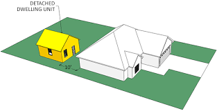 accessory dwelling unit unified development code document viewer