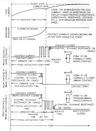 item 821td10h uni series time delay relays spdt amp relay wiring