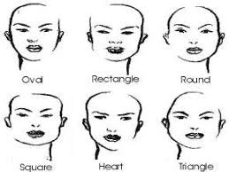 hair cut for high cheek bones face shapes and hair styles the tutorial visual makeover