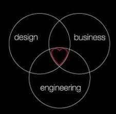 master design management usc condé nast and wired launch master of integrated design