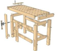 make the perfect workbench the woodworkers institute shop