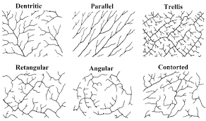 Definition Pattern Of Drainage | what are stream drainage patterns used for quora