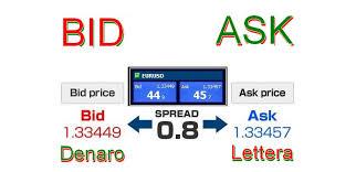 ask e bid bid ask denaro lettera cosa sono trading forex italia