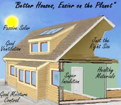 energy saving house energy efficient house ideas