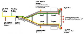 wiring diagram for utility trailer u2013 slowthink info