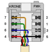 wiring telephone jack australia yondo tech