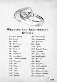 35 year anniversary gift 18 year wedding anniversary gift ideas wedding anniversary gifts