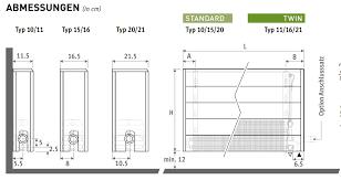 design wandheizkã rper wohnzimmerz wandheizkörper flach with vertikaler