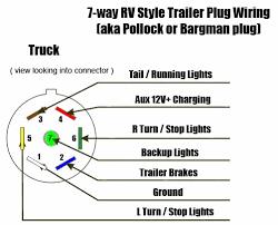 wiring diagram wiring diagram for 7 pin rv plug flat trailer