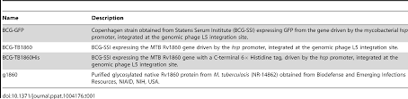 three little pigs writing paper plos pathogens the glycosylated rv1860 protein of mycobacterium png