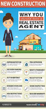 Tips For Building A New Home Thinking About Building A New Home Learn Why It May Be In Your
