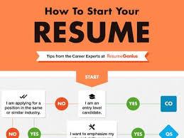 resume start flow chart how to start a resume resume genius flow