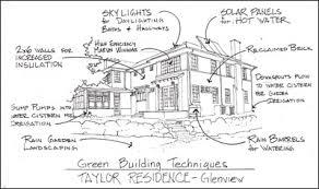 archetectural designs architectural designs smart design architectural designs fall home