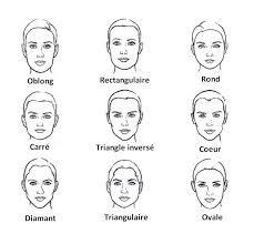 trouver sa coupe de cheveux homme a chaque visage sa coupe trucs de