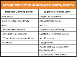 social security benefits table social security benefits the big picture seeking alpha
