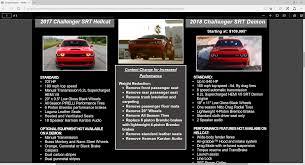 widebody demon canadian demon orders page 7 srt hellcat forum