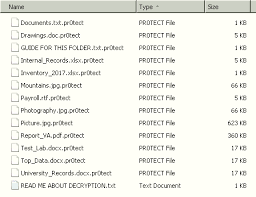 analyzing the fileless code injecting sorebrect ransomware