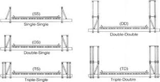 2 historical background of steel bridges prefabricated steel