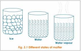 physical and chemical changes in matter tutorvista com